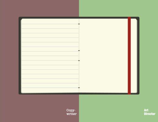 appunti VS sketchbook